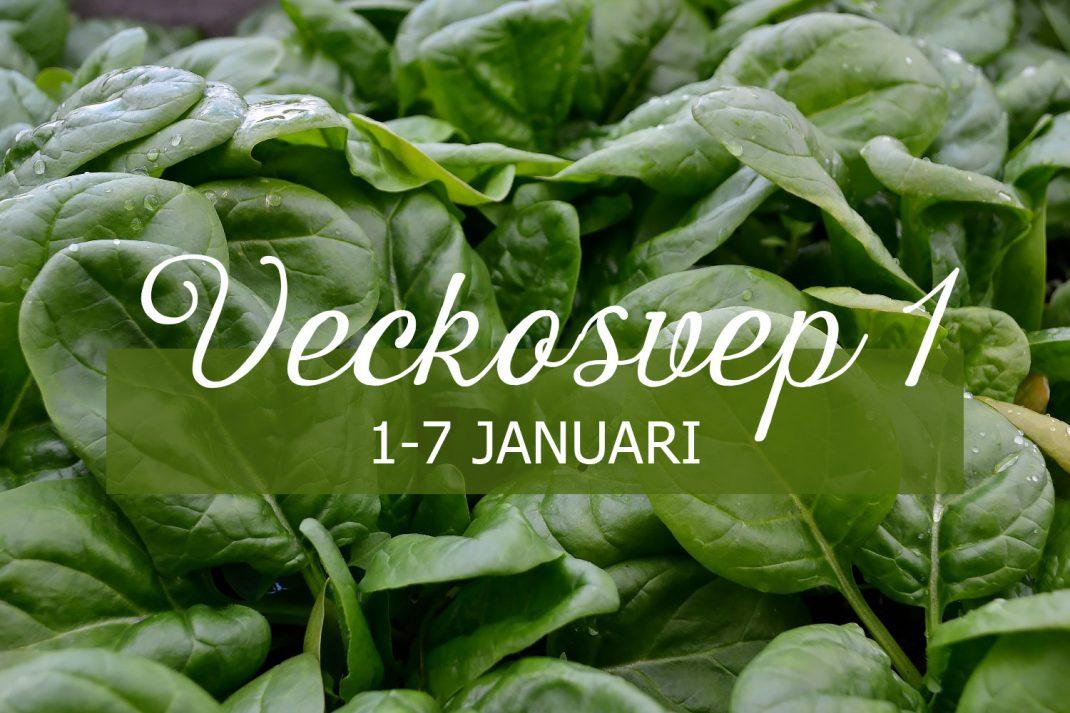 En bild på gröna spenatblad med texten Veckosvep 1 1-7 januari på.